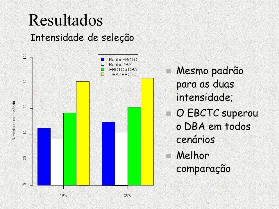 Herdabilidade n Baixa vs alta n Implicações do uso do DBA.