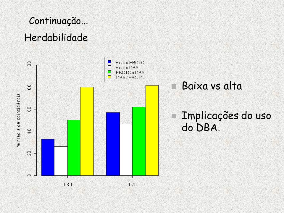 Conclusões n A eficiência do EBCTC e DBA em comparação com Reais melhora com maior percentual de seleção.