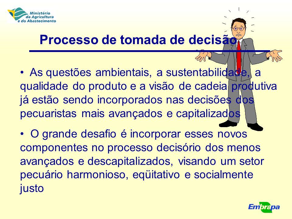 Processo de tomada de decisão As questões ambientais, a sustentabilidade, a qualidade do produto e a visão de cadeia produtiva já estão sendo incorpor