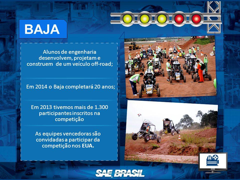 Em 2014 o Baja completará 20 anos; Em 2013 tivemos mais de 1.300 participantes inscritos na competição As equipes vencedoras são convidadas a participar da competição nos EUA.