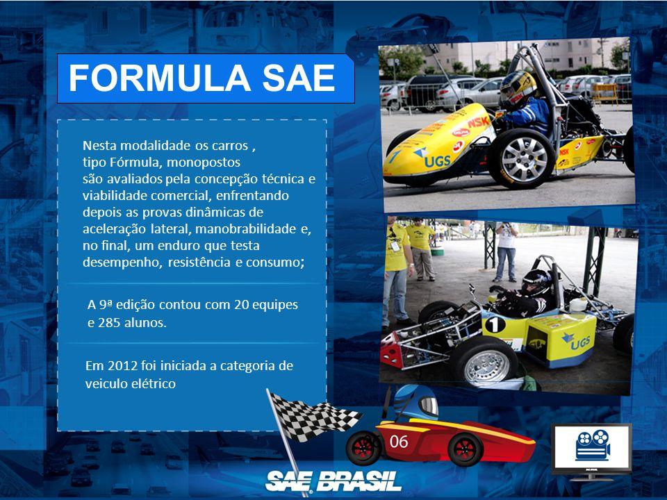 Nesta modalidade os carros, tipo Fórmula, monopostos são avaliados pela concepção técnica e viabilidade comercial, enfrentando depois as provas dinâmi