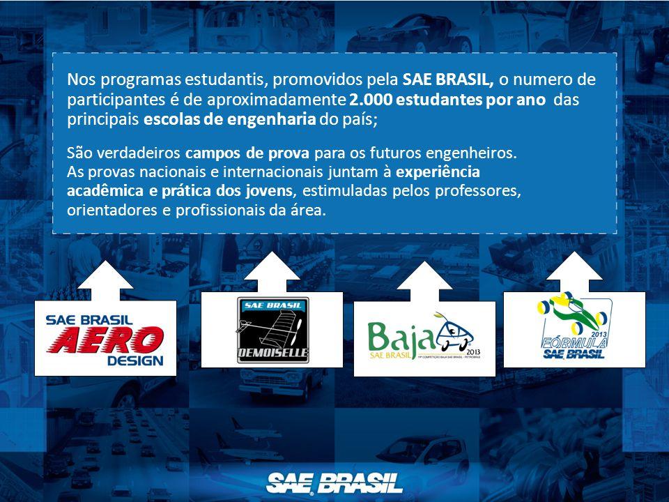 Nos programas estudantis, promovidos pela SAE BRASIL, o numero de participantes é de aproximadamente 2.000 estudantes por ano das principais escolas d
