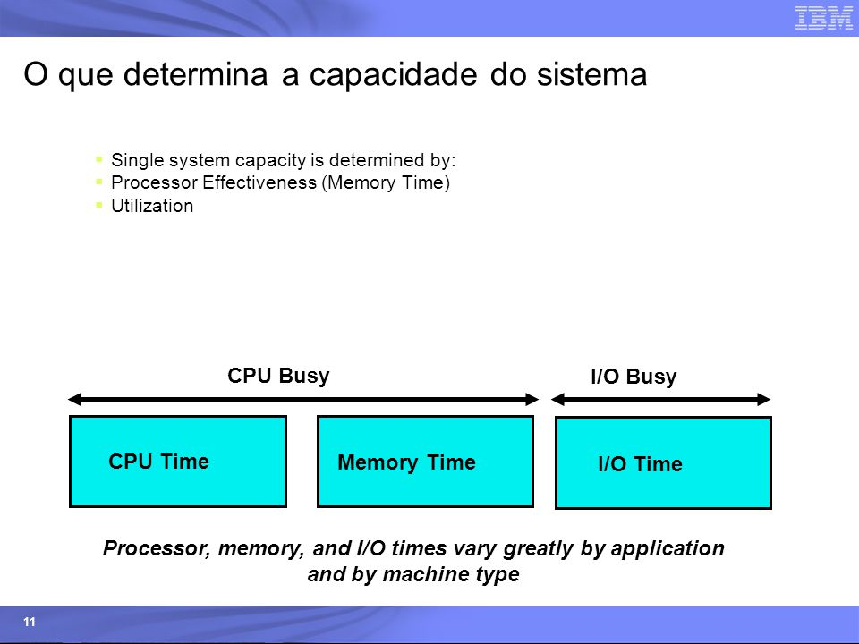 © 2006 IBM Corporation IBM Systems & Technology Group 11 O que determina a capacidade do sistema  Single system capacity is determined by:  Processo