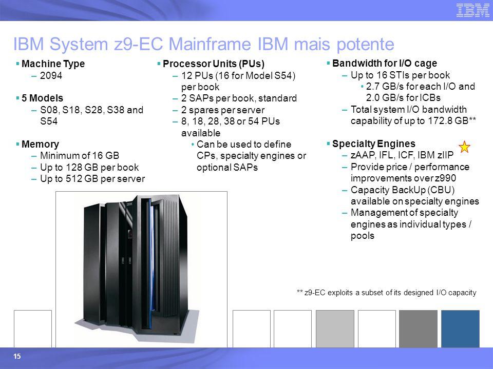 © 2003 IBM Corporation 15  Bandwidth for I/O cage –Up to 16 STIs per book 2.7 GB/s for each I/O and 2.0 GB/s for ICBs –Total system I/O bandwidth cap