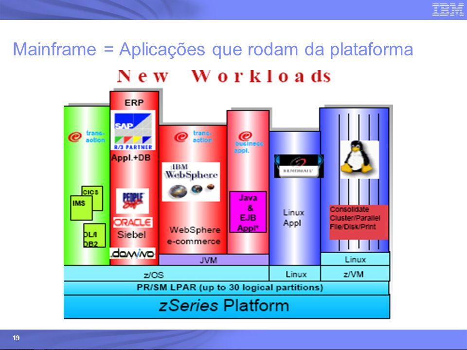 © 2006 IBM Corporation IBM Systems & Technology Group 19 Mainframe = Aplicações que rodam da plataforma