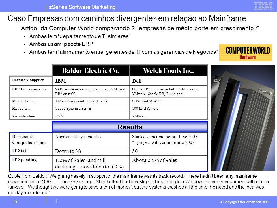 zSeries Software Marketing © Copyright IBM Corporation 2003 | 23 Caso Empresas com caminhos divergentes em relação ao Mainframe Artigo da Computer Wor