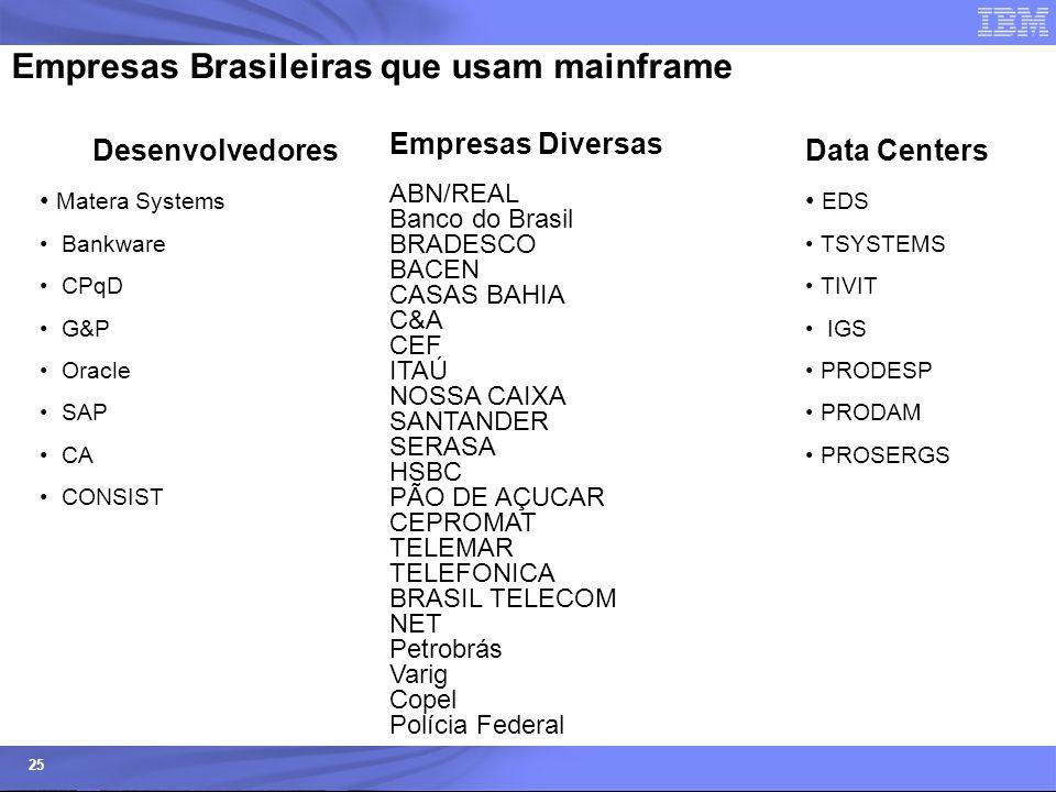 © 2006 IBM Corporation IBM Systems & Technology Group 25 Empresas Brasileiras que usam mainframe Desenvolvedores Matera Systems Bankware CPqD G&P Orac