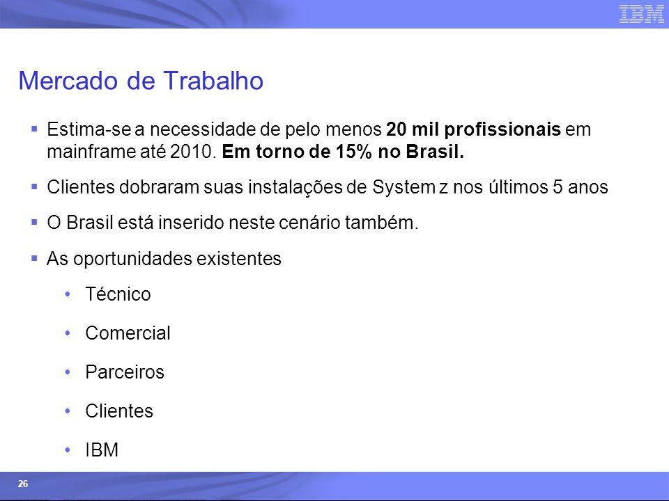 © 2006 IBM Corporation IBM Systems & Technology Group 26 Mercado de Trabalho  Estima-se a necessidade de pelo menos 20 mil profissionais em mainframe