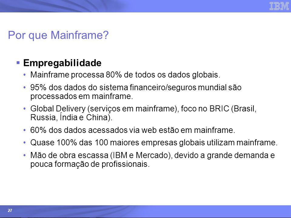 © 2006 IBM Corporation IBM Systems & Technology Group 27 Por que Mainframe?  Empregabilidade Mainframe processa 80% de todos os dados globais. 95% do