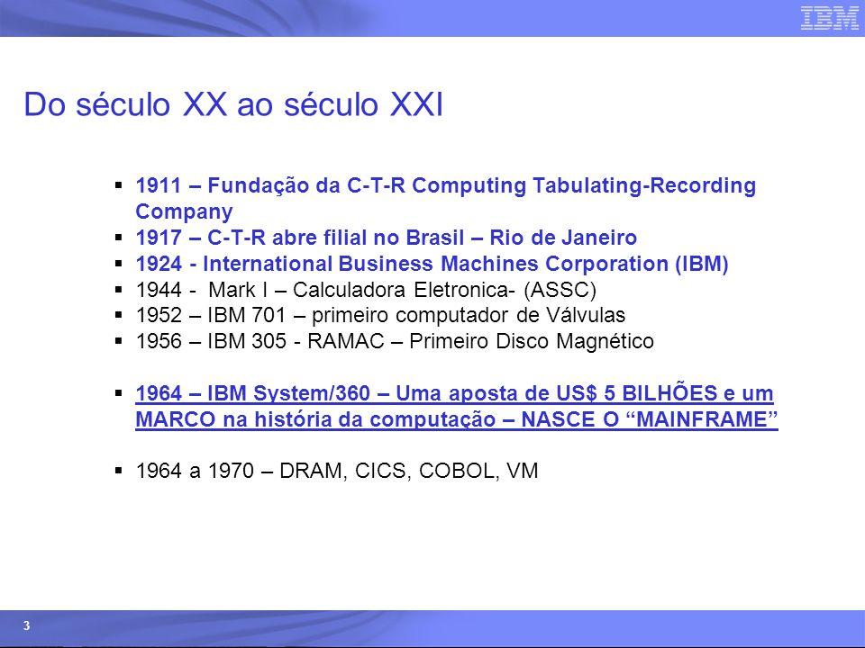 © 2006 IBM Corporation IBM Systems & Technology Group 3 Do século XX ao século XXI  1911 – Fundação da C-T-R Computing Tabulating-Recording Company 