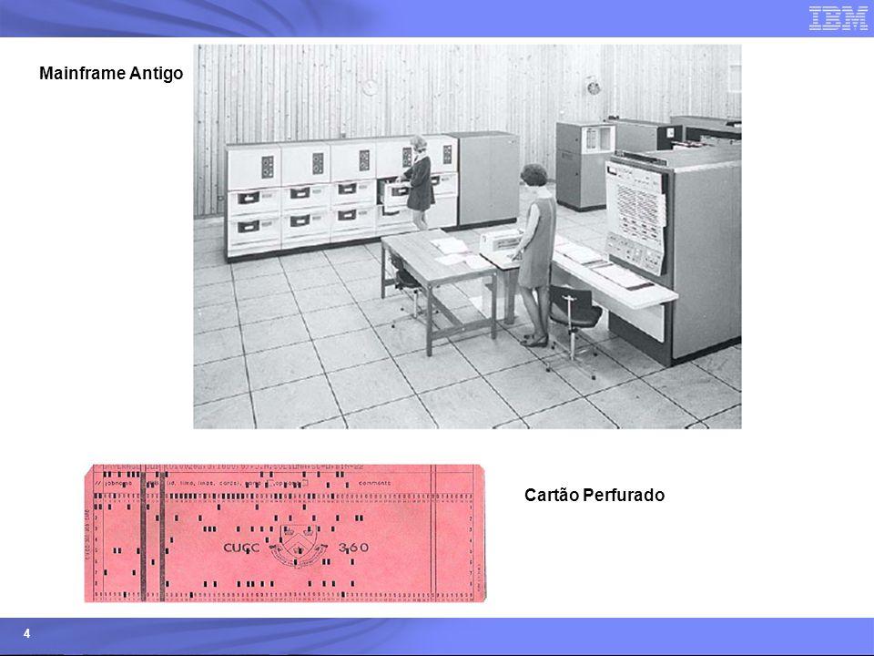 © 2006 IBM Corporation IBM Systems & Technology Group 5 Do século XX ao século XXI  1981 – Nasce o IBM PC em parceria com Intel e Microsoft  1995 – IBM System/390 com processador CMOS – 4a Evolução  1998 - IBM S/390 G5 – ultrapassa 1000 MIPS  2000 - IBM eserver zSeries z900 e System z/OS 1.1 – 5a Evolução  2001 – IBM zSeries suporta Linux comercialmente  2003 – IBM zSeries z990 – T-REX - suporte a JAVA – 64 bits full  2004 - MAINFRAMES = 40 ANOS – THEY ARE BACK!!.