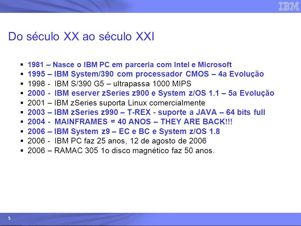 © 2006 IBM Corporation IBM Systems & Technology Group 5 Do século XX ao século XXI  1981 – Nasce o IBM PC em parceria com Intel e Microsoft  1995 –