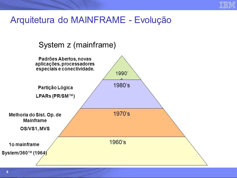 © 2006 IBM Corporation IBM Systems & Technology Group 8 Arquitetura do MAINFRAME - Evolução 1990' s 1980's 1970's 1960's 1o mainframe System/360™ (196