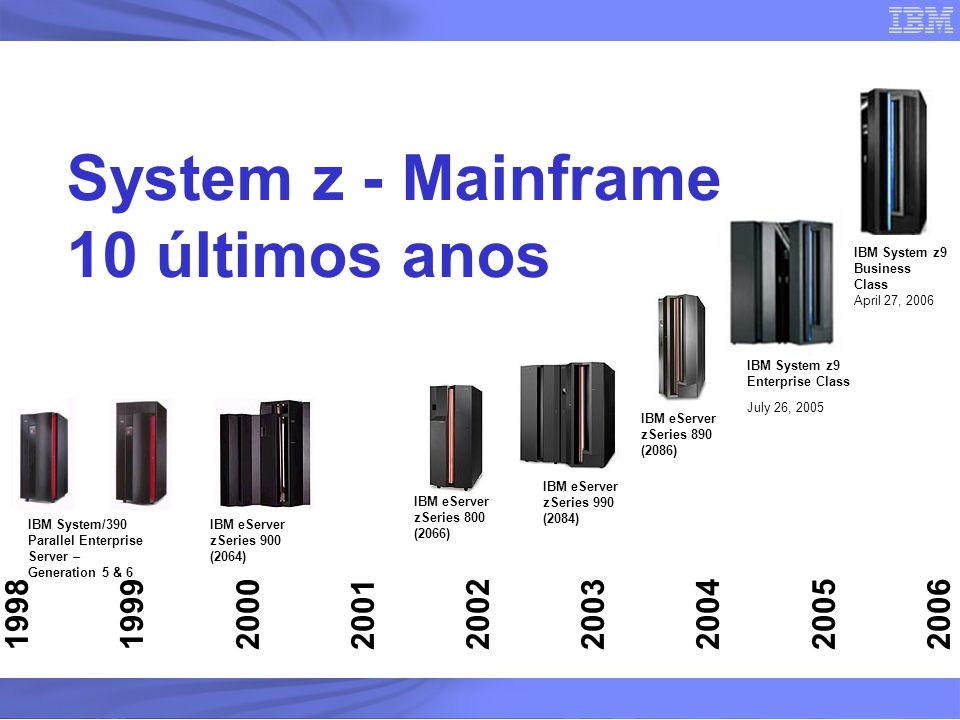 System z - Mainframe 10 últimos anos System z9 © 2006 IBM Corporation IBM System z9 Business Class April 27, 2006 IBM System z9 Enterprise Class July