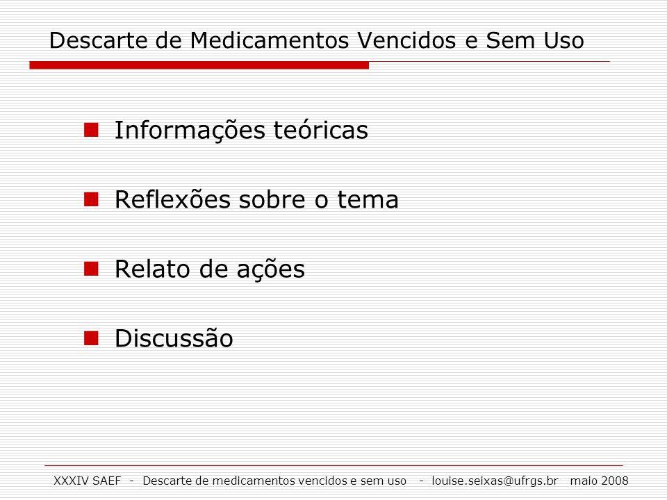 XXXIV SAEF - Descarte de medicamentos vencidos e sem uso - louise.seixas@ufrgs.br maio 2008 Descarte de Medicamentos Vencidos e Sem Uso Informações te