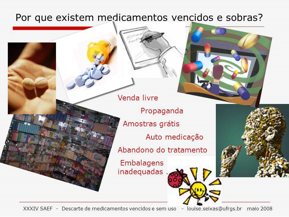 XXXIV SAEF - Descarte de medicamentos vencidos e sem uso - louise.seixas@ufrgs.br maio 2008 Por que existem medicamentos vencidos e sobras? Venda livr