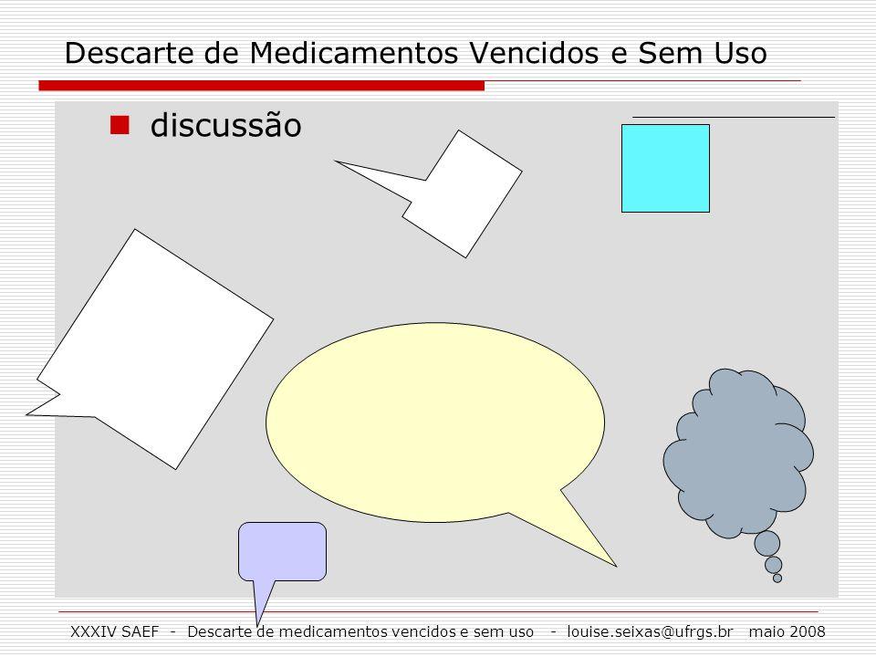 XXXIV SAEF - Descarte de medicamentos vencidos e sem uso - louise.seixas@ufrgs.br maio 2008 Descarte de Medicamentos Vencidos e Sem Uso discussão
