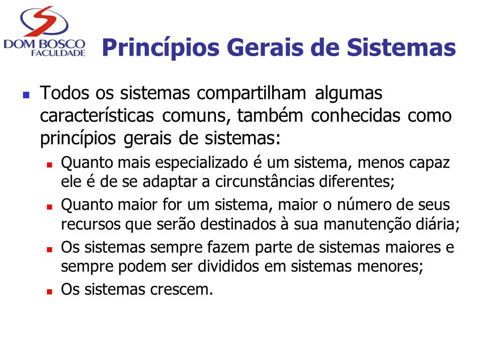 Princípios Gerais de Sistemas Todos os sistemas compartilham algumas características comuns, também conhecidas como princípios gerais de sistemas: Qua