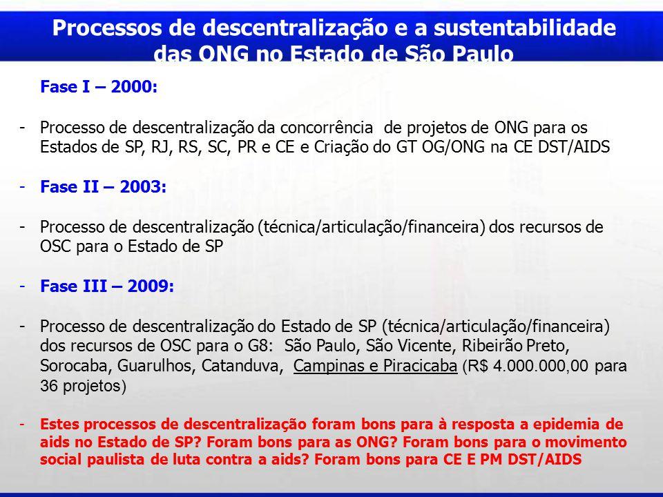 Processos de descentralização e a sustentabilidade das ONG no Estado de São Paulo Fase I – 2000: -Processo de descentralização da concorrência de projetos de ONG para os Estados de SP, RJ, RS, SC, PR e CE e Criação do GT OG/ONG na CE DST/AIDS -Fase II – 2003: -Processo de descentralização (técnica/articulação/financeira) dos recursos de OSC para o Estado de SP -Fase III – 2009: -Processo de descentralização do Estado de SP (técnica/articulação/financeira) dos recursos de OSC para o G8: São Paulo, São Vicente, Ribeirão Preto, Sorocaba, Guarulhos, Catanduva, Campinas e Piracicaba (R$ 4.000.000,00 para 36 projetos) -Estes processos de descentralização foram bons para à resposta a epidemia de aids no Estado de SP.