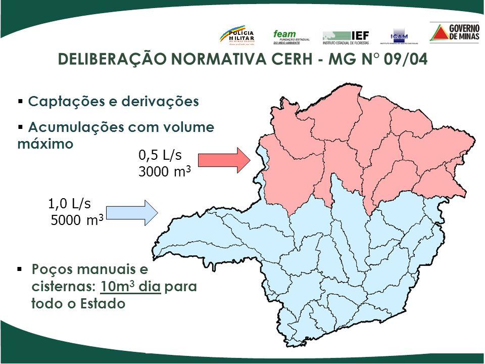 DELIBERAÇÃO NORMATIVA CERH - MG N° 09/04 0,5 L/s 3000 m 3 1,0 L/s 5000 m 3  Captações e derivações  Acumulações com volume máximo  Poços manuais e