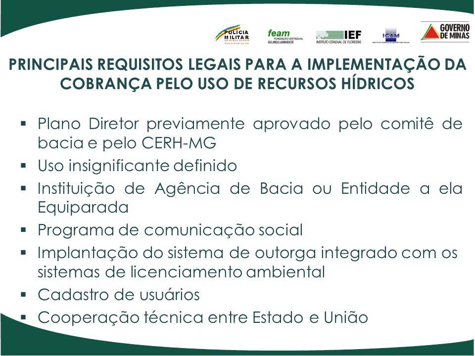 PRINCIPAIS REQUISITOS LEGAIS PARA A IMPLEMENTAÇÃO DA COBRANÇA PELO USO DE RECURSOS HÍDRICOS  Plano Diretor previamente aprovado pelo comitê de bacia