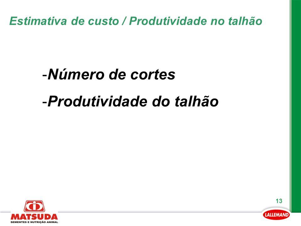 13 Estimativa de custo / Produtividade no talhão -Número de cortes -Produtividade do talhão