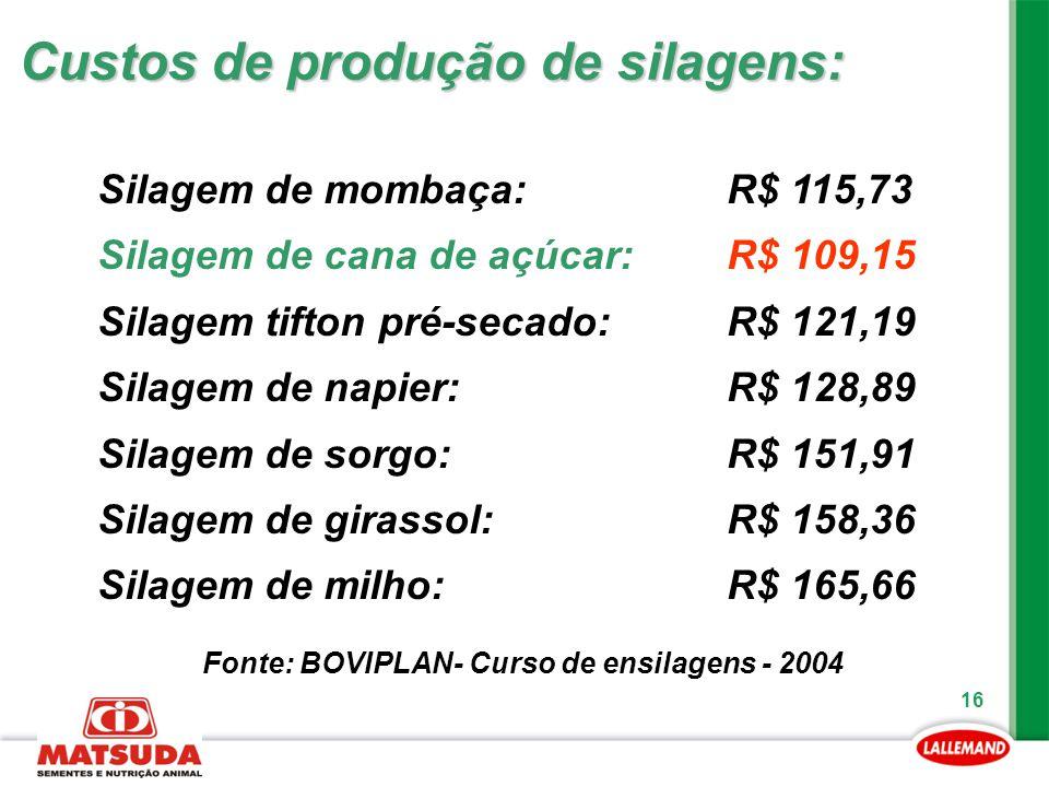 16 Custos de produção de silagens: Silagem de mombaça: R$ 115,73 Silagem de cana de açúcar: R$ 109,15 Silagem tifton pré-secado: R$ 121,19 Silagem de