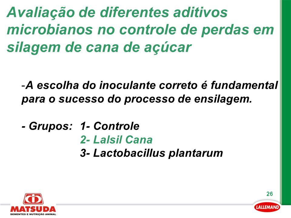 26 -A escolha do inoculante correto é fundamental para o sucesso do processo de ensilagem. - Grupos: 1- Controle 2- Lalsil Cana 3- Lactobacillus plant