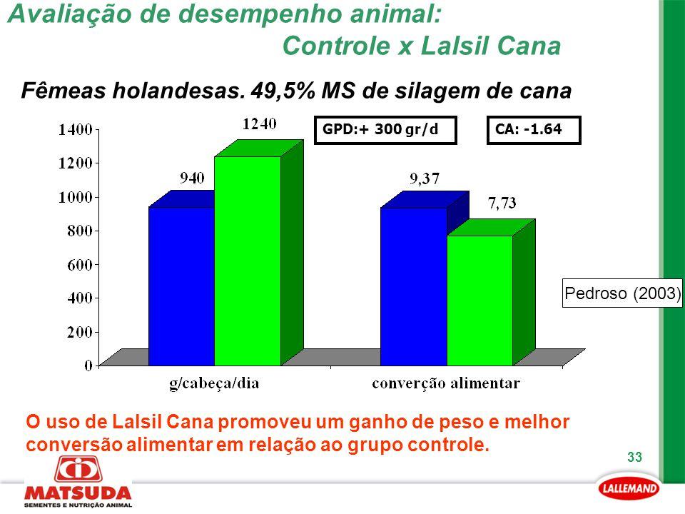 33 Pedroso (2003) Avaliação de desempenho animal: Controle x Lalsil Cana O uso de Lalsil Cana promoveu um ganho de peso e melhor conversão alimentar e
