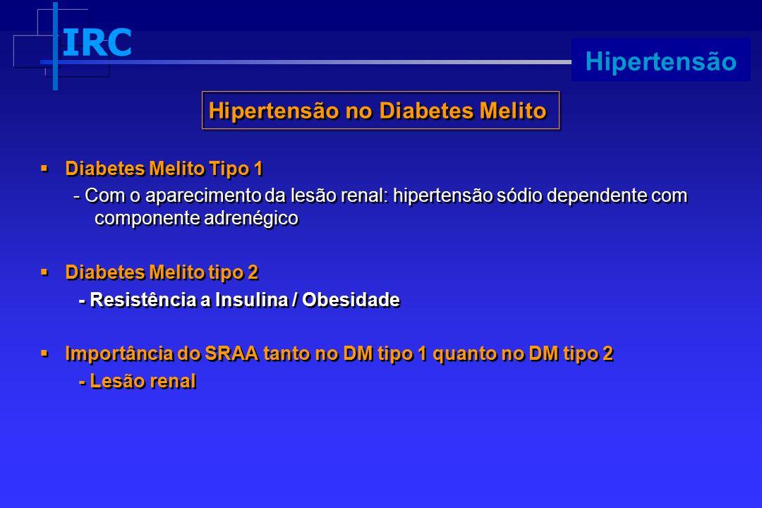 IRC Progressão Hipertensão no Diabetes Melito  Diabetes Melito Tipo 1 - Com o aparecimento da lesão renal: hipertensão sódio dependente com component