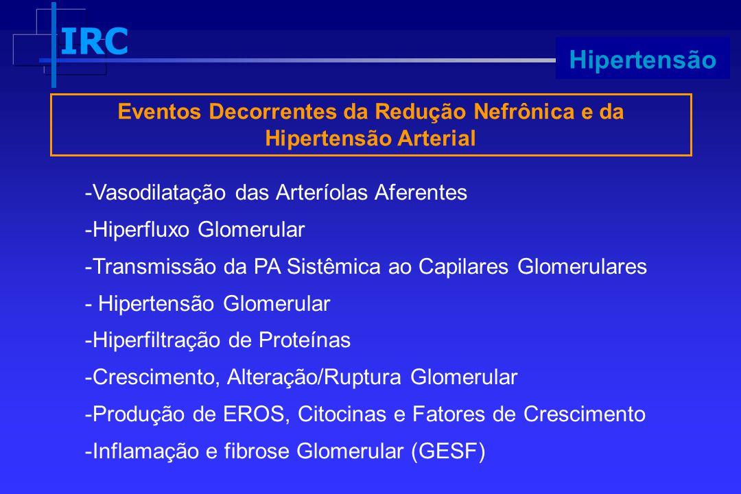 IRC Progressão Eventos Decorrentes da Redução Nefrônica e da Hipertensão Arterial -Vasodilatação das Arteríolas Aferentes -Hiperfluxo Glomerular -Tran