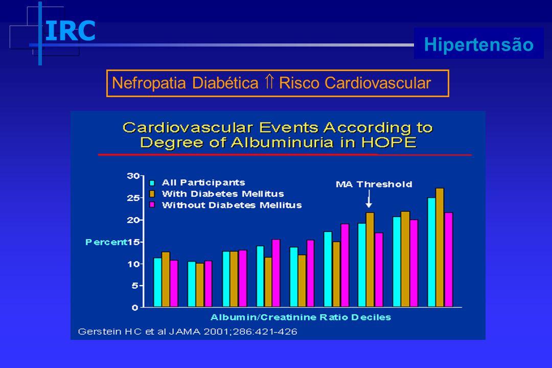 IRC Progressão Hipertensão Nefropatia Diabética  Risco Cardiovascular
