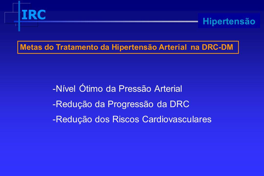 IRC Progressão Metas do Tratamento da Hipertensão Arterial na DRC-DM -Nível Ótimo da Pressão Arterial -Redução da Progressão da DRC -Redução dos Risco