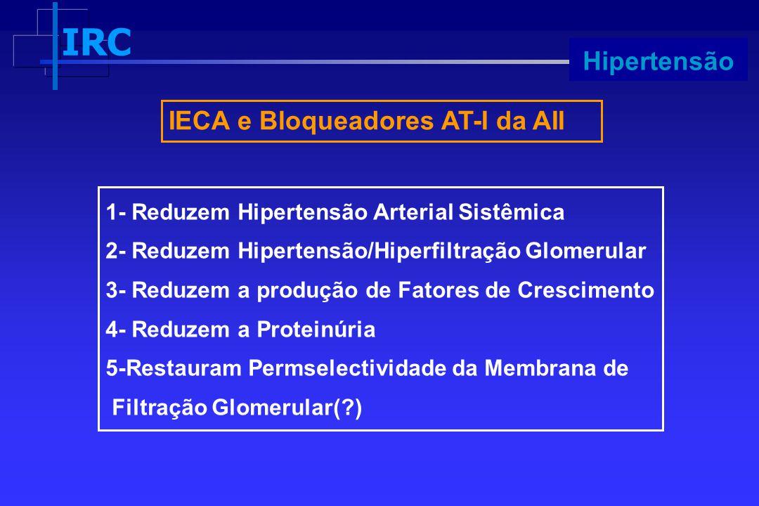 IRC Progressão IECA e Bloqueadores AT-I da AII 1- Reduzem Hipertensão Arterial Sistêmica 2- Reduzem Hipertensão/Hiperfiltração Glomerular 3- Reduzem a