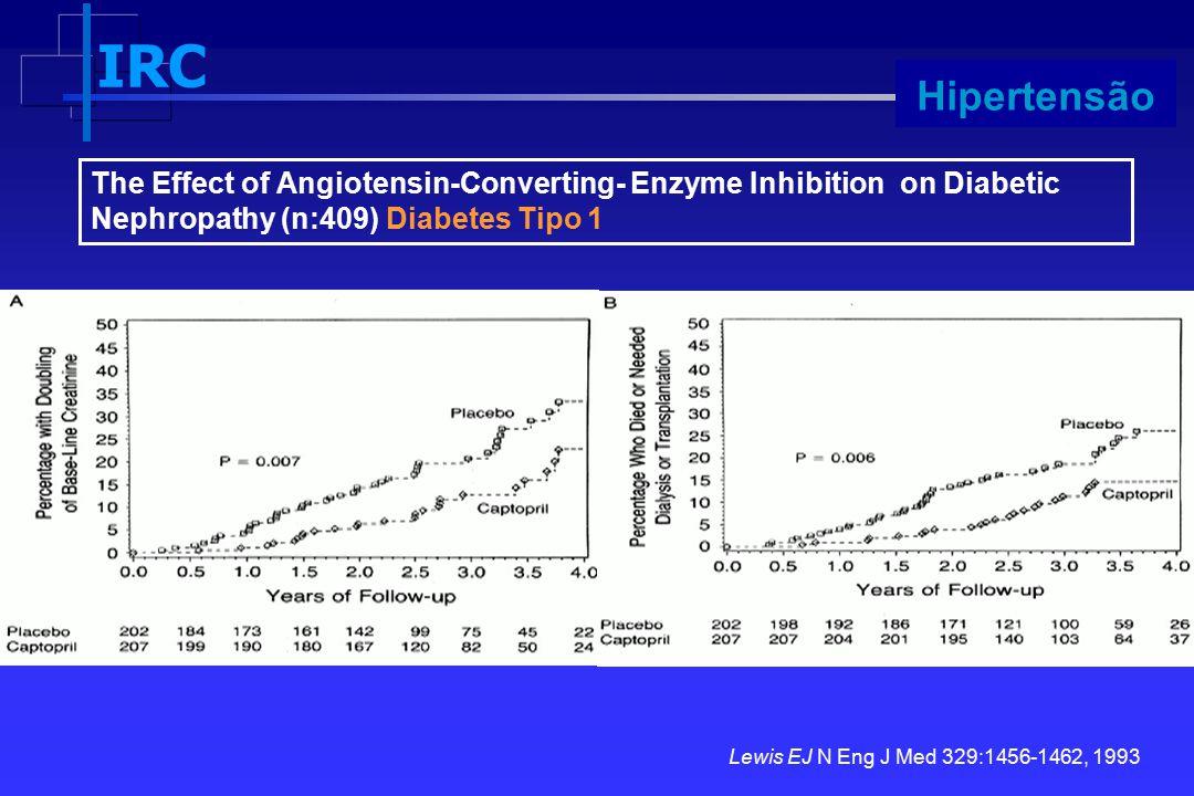 IRC Progressão Lewis EJ N Eng J Med 329:1456-1462, 1993 The Effect of Angiotensin-Converting- Enzyme Inhibition on Diabetic Nephropathy (n:409) Diabet