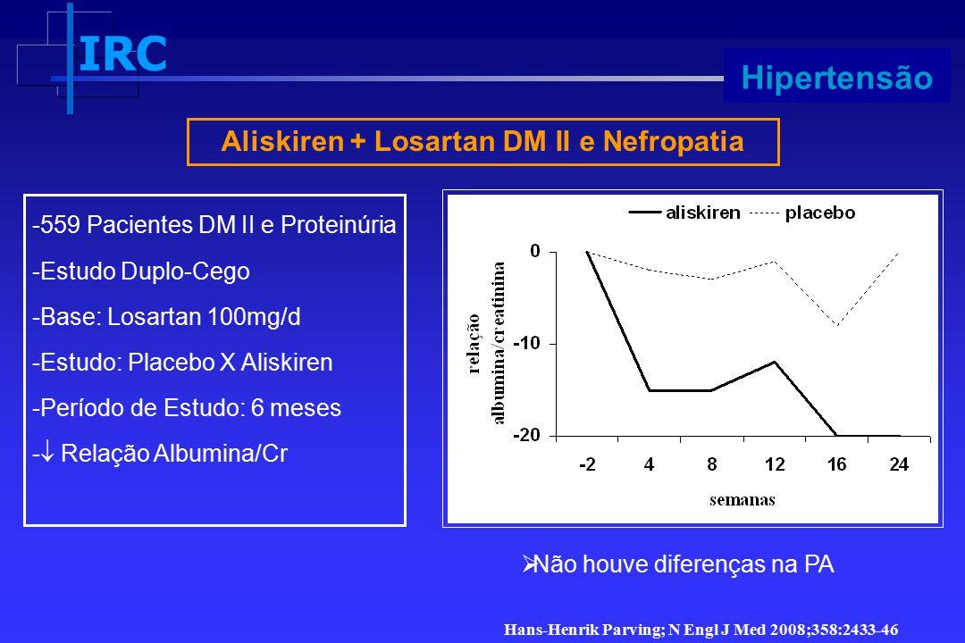 IRC Progressão Hans-Henrik Parving; N Engl J Med 2008;358:2433-46 Hipertensão Aliskiren + Losartan DM II e Nefropatia -559 Pacientes DM II e Proteinúr