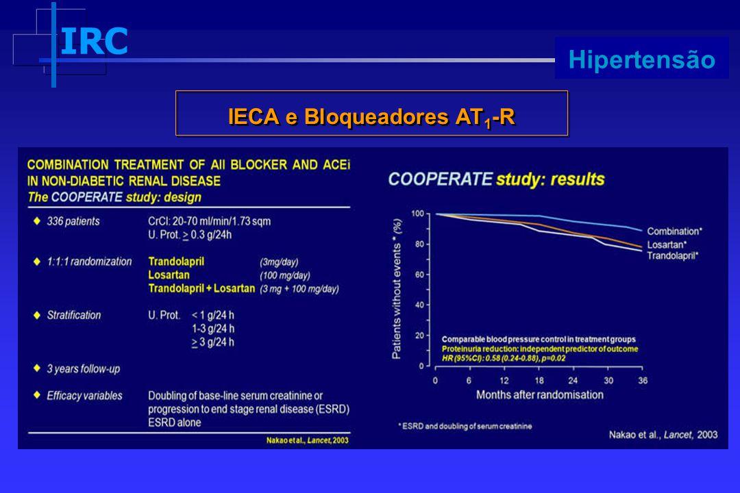 IRC Progressão IECA e Bloqueadores AT 1 -R Hipertensão