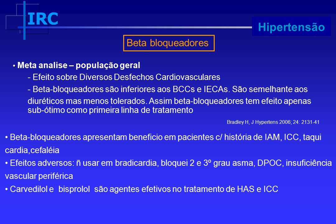 IRC Progressão Beta bloqueadores Hipertensão Beta-bloqueadores apresentam beneficio em pacientes c/ história de IAM, ICC, taqui cardia,cefaléia Efeito