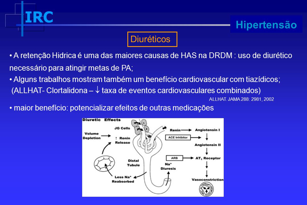 IRC Progressão Diuréticos A retenção Hidrica é uma das maiores causas de HAS na DRDM : uso de diurético necessário para atingir metas de PA; Alguns tr