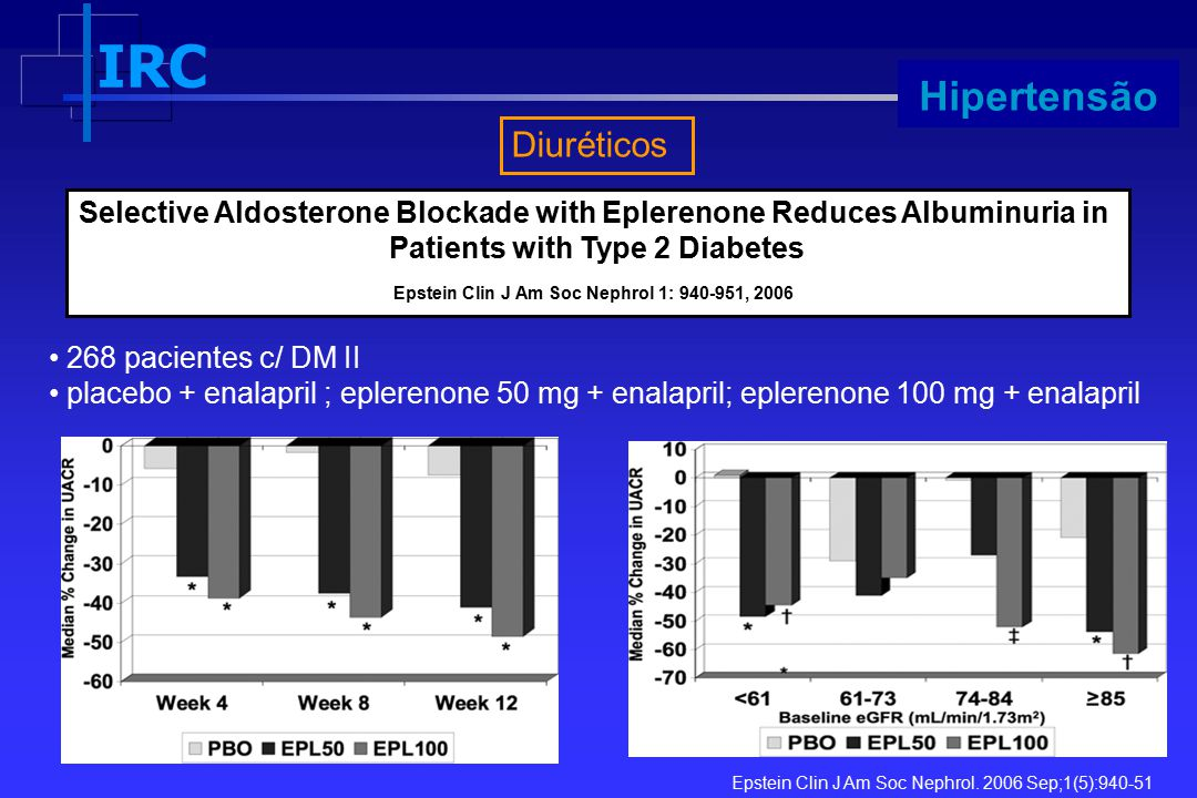 IRC Progressão Diuréticos Selective Aldosterone Blockade with Eplerenone Reduces Albuminuria in Patients with Type 2 Diabetes Epstein Clin J Am Soc Ne