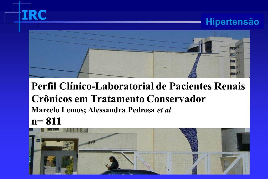 IRC Progressão Perfil Clínico-Laboratorial de Pacientes Renais Crônicos em Tratamento Conservador Marcelo Lemos; Alessandra Pedrosa et al n= 811 Hiper