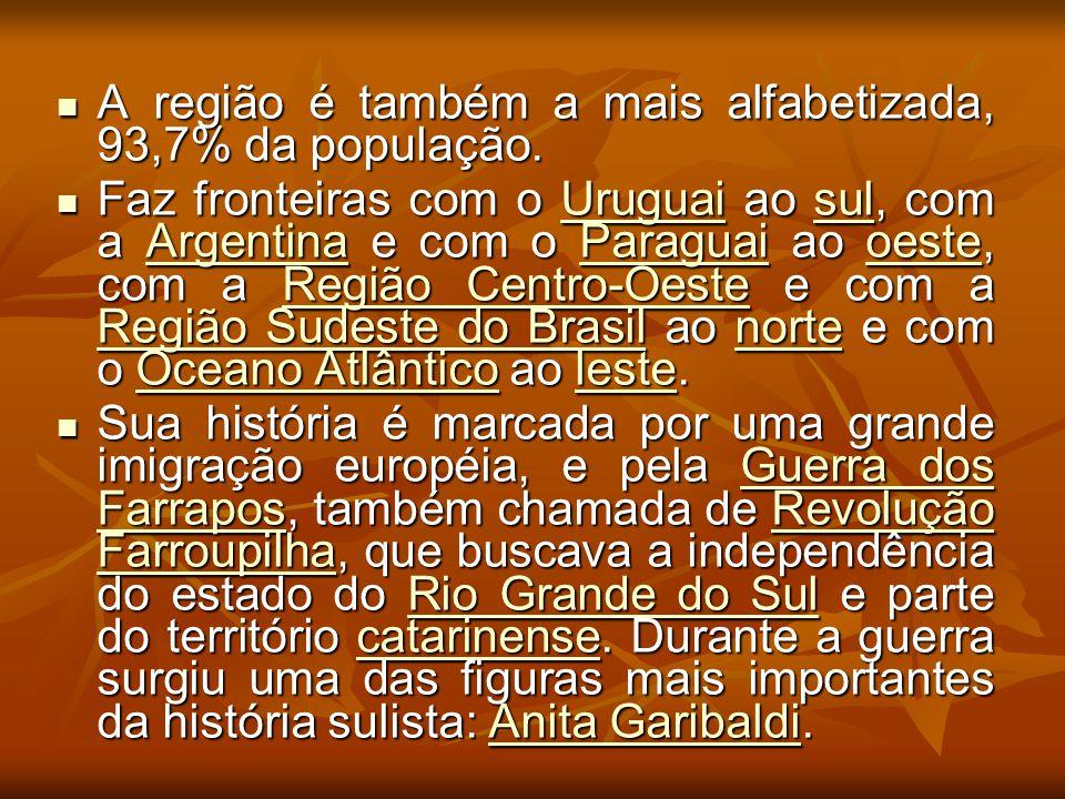 A região é também a mais alfabetizada, 93,7% da população. A região é também a mais alfabetizada, 93,7% da população. Faz fronteiras com o Uruguai ao