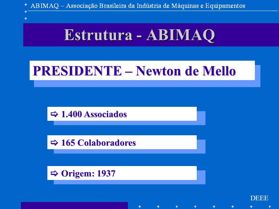 DEEE Estrutura - ABIMAQ  1.400 Associados  165 Colaboradores PRESIDENTE – Newton de Mello  Origem: 1937