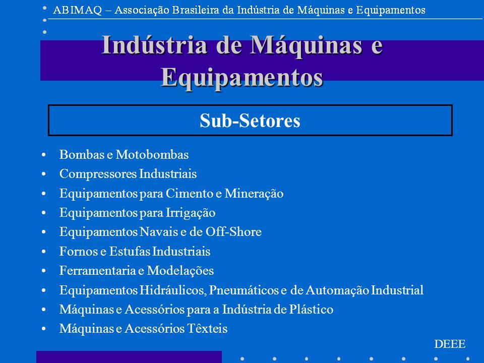 DEEE Indústria de Máquinas e Equipamentos Bombas e Motobombas Compressores Industriais Equipamentos para Cimento e Mineração Equipamentos para Irrigação Equipamentos Navais e de Off-Shore Fornos e Estufas Industriais Ferramentaria e Modelações Equipamentos Hidráulicos, Pneumáticos e de Automação Industrial Máquinas e Acessórios para a Indústria de Plástico Máquinas e Acessórios Têxteis Sub-Setores
