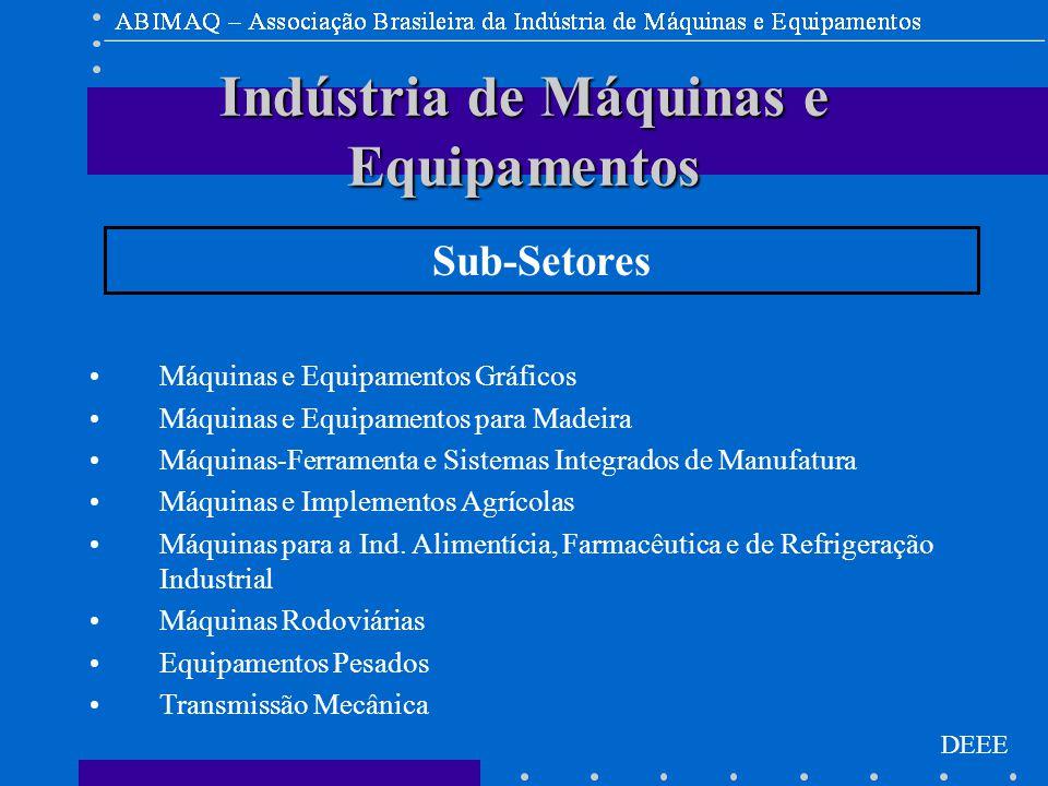 DEEE Indústria de Máquinas e Equipamentos Máquinas e Equipamentos Gráficos Máquinas e Equipamentos para Madeira Máquinas-Ferramenta e Sistemas Integrados de Manufatura Máquinas e Implementos Agrícolas Máquinas para a Ind.