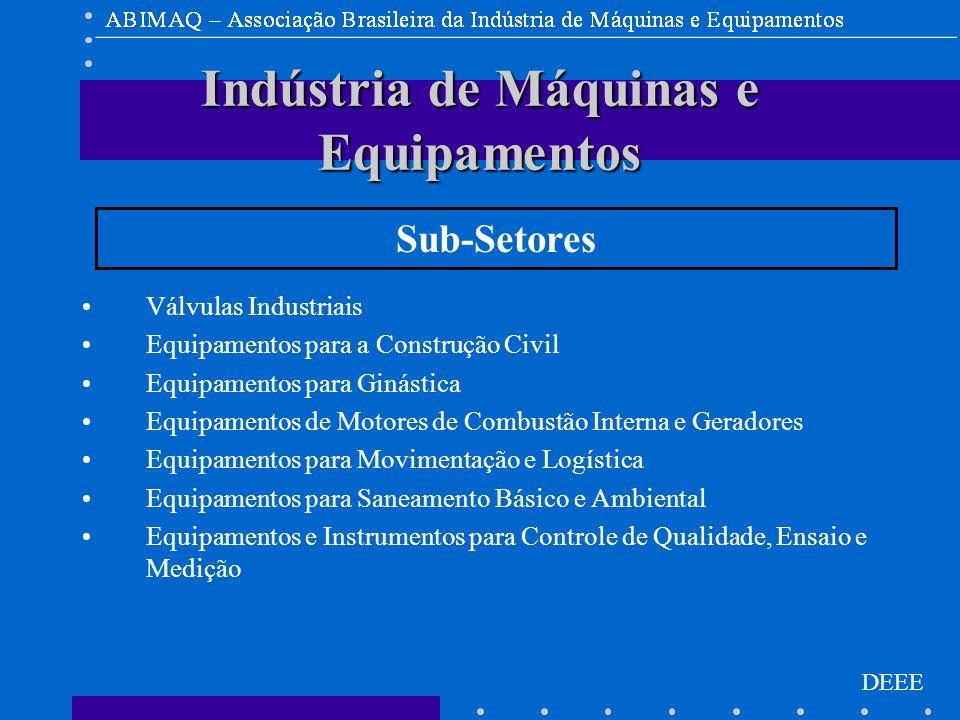 DEEE Indústria de Máquinas e Equipamentos Válvulas Industriais Equipamentos para a Construção Civil Equipamentos para Ginástica Equipamentos de Motores de Combustão Interna e Geradores Equipamentos para Movimentação e Logística Equipamentos para Saneamento Básico e Ambiental Equipamentos e Instrumentos para Controle de Qualidade, Ensaio e Medição Sub-Setores