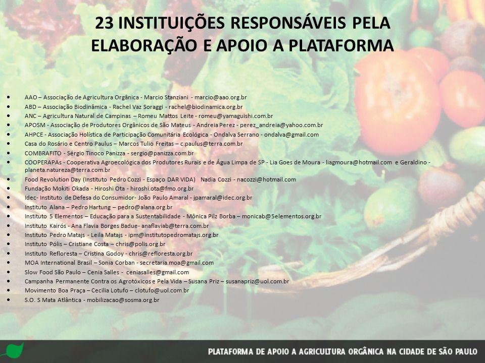 23 INSTITUIÇÕES RESPONSÁVEIS PELA ELABORAÇÃO E APOIO A PLATAFORMA  AAO – Associação de Agricultura Orgânica - Marcio Stanziani - marcio@aao.org.br 