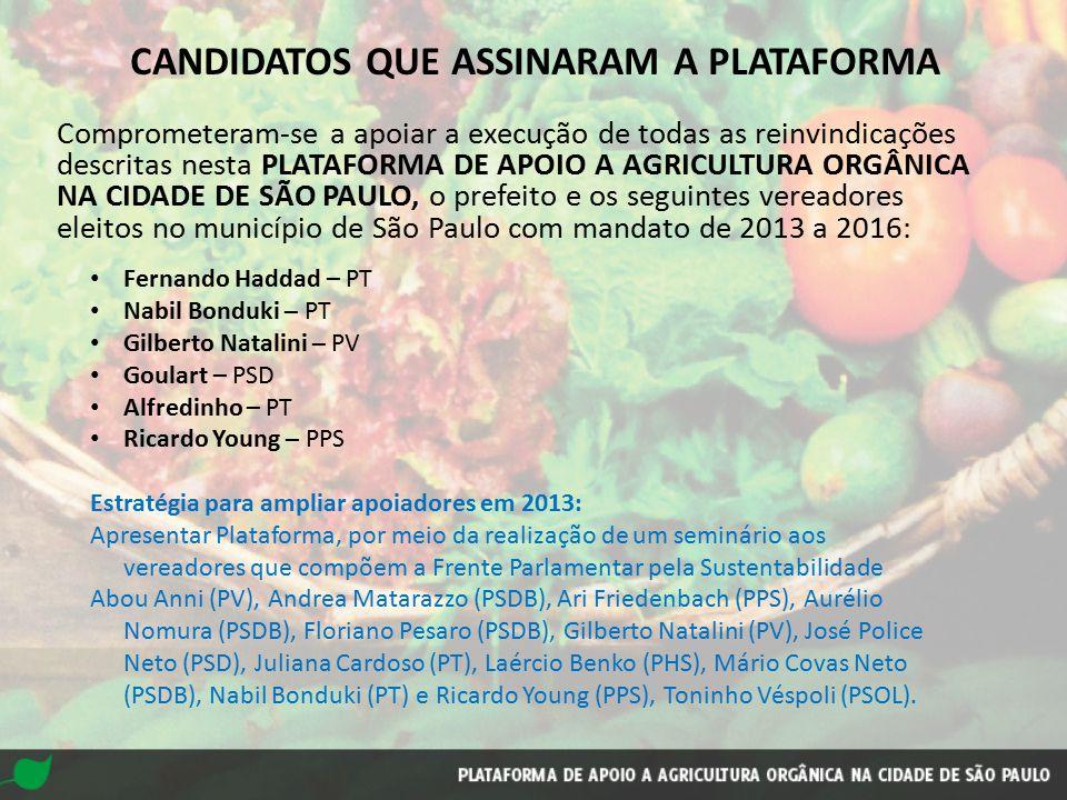 SITUAÇÃO DA LEGISLAÇÃO NO MUNICÍPIO DE SÃO PAULO O Decreto atual que regulamenta o PROAURP – Programa de Agricultura Urbana e Periurbana do Município de São Paulo foi criado e regulamentado em 2004 pela Lei 13.727/04 e Decreto 45.665/04.