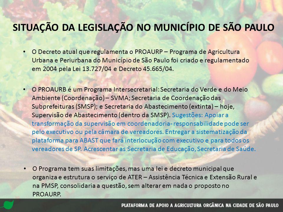 SITUAÇÃO DA LEGISLAÇÃO NO MUNICÍPIO DE SÃO PAULO O Decreto atual que regulamenta o PROAURP – Programa de Agricultura Urbana e Periurbana do Município