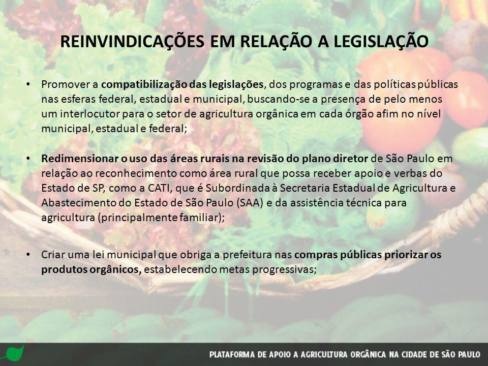 REINVINDICAÇÕES EM RELAÇÃO A LEGISLAÇÃO Promover a compatibilização das legislações, dos programas e das políticas públicas nas esferas federal, estad